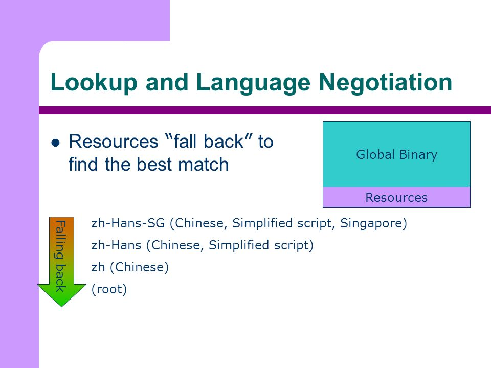 Lookup and Language Negotiation Resources fall back to find the best match Global Binary Resources zh-Hans-SG (Chinese, Simplified script, Singapore) zh-Hans (Chinese, Simplified script) zh (Chinese) (root) Falling back