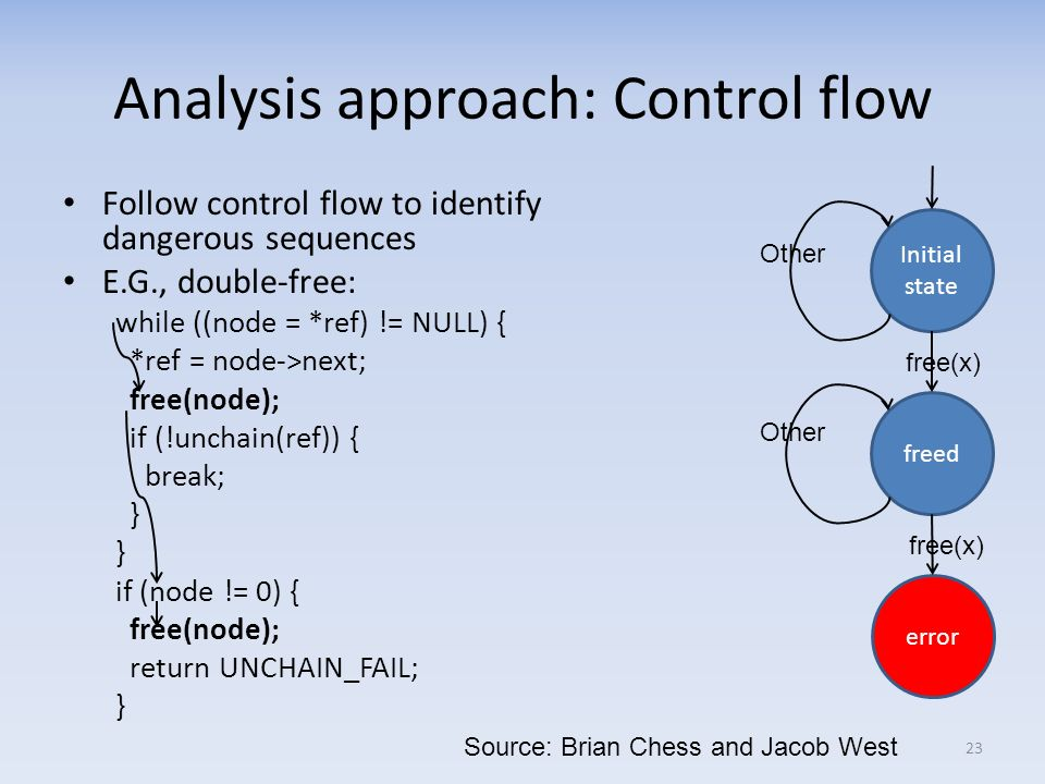 Analysis approach: Control flow Follow control flow to identify dangerous sequences E.G., double-free: while ((node = *ref) != NULL) { *ref = node->next; free(node); if (!unchain(ref)) { break; } if (node != 0) { free(node); return UNCHAIN_FAIL; } 23 Initial state freed error Other free(x) Other Source: Brian Chess and Jacob West