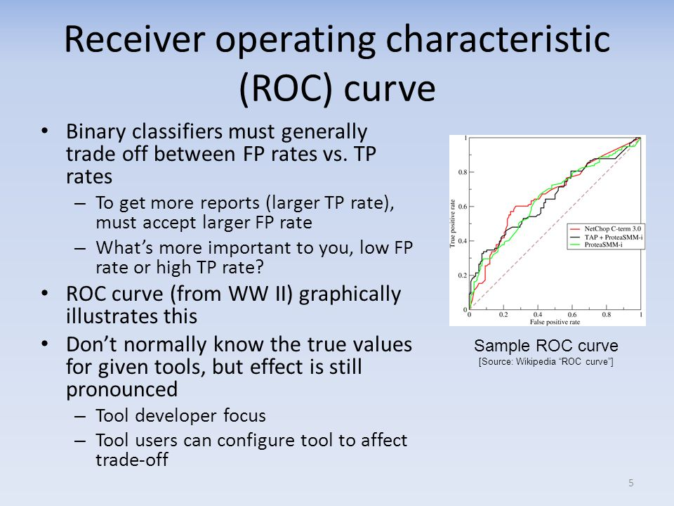 Receiver operating characteristic (ROC) curve Binary classifiers must generally trade off between FP rates vs.