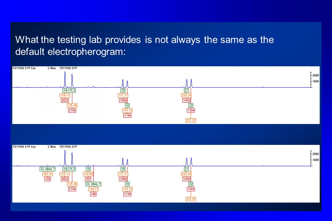 What the testing lab provides is not always the same as the default electropherogram: