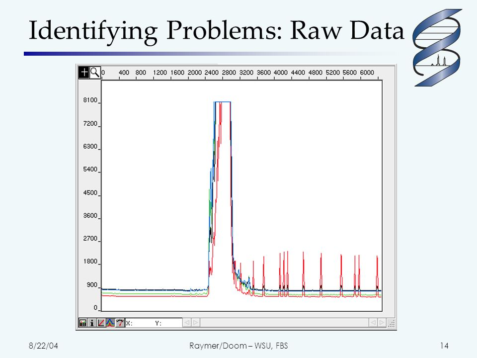 8/22/04Raymer/Doom – WSU, FBS14 Identifying Problems: Raw Data