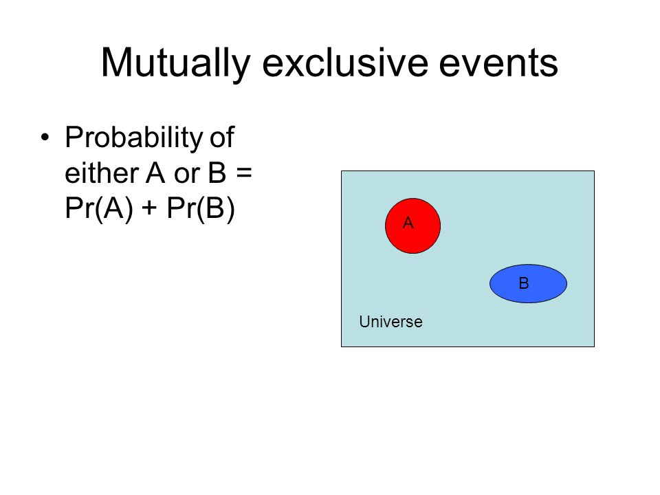 Mutually exclusive events Probability of either A or B = Pr(A) + Pr(B) A B Universe
