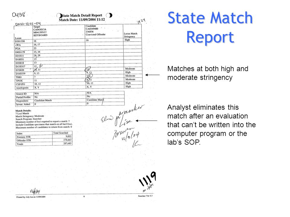 State Match Report Matches at both high and moderate stringency Analyst eliminates this match after an evaluation that cant be written into the computer program or the labs SOP.