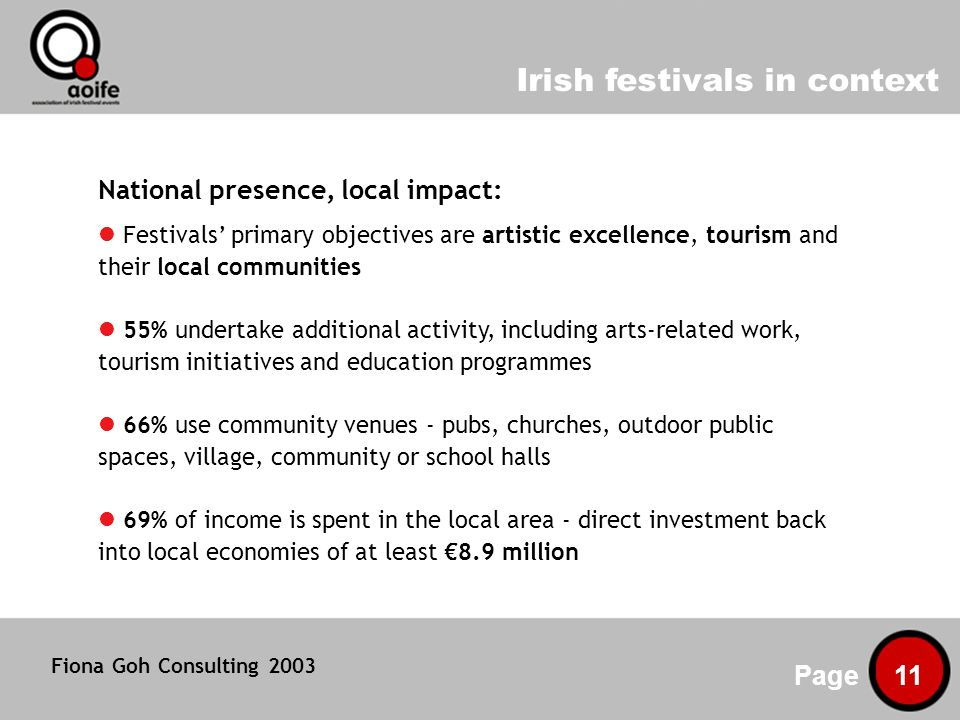 Irish festivals in context Page 11 National presence, local impact: Festivals primary objectives are artistic excellence, tourism and their local communities 55% undertake additional activity, including arts-related work, tourism initiatives and education programmes 66% use community venues - pubs, churches, outdoor public spaces, village, community or school halls 69% of income is spent in the local area - direct investment back into local economies of at least 8.9 million Fiona Goh Consulting 2003