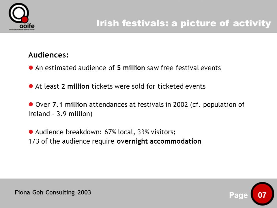 Irish festivals: a picture of activity Page 07 Audiences: An estimated audience of 5 million saw free festival events At least 2 million tickets were sold for ticketed events Over 7.1 million attendances at festivals in 2002 (cf.