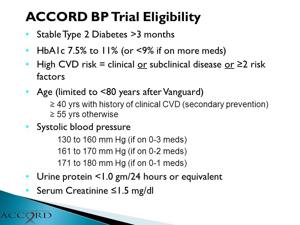 ACCORD BP Trial Eligibility Stable Type 2 Diabetes >3 months HbA1c 7.5% to 11% (or <9% if on more meds) High CVD risk = clinical or subclinical disease or 2 risk factors Age (limited to <80 years after Vanguard) 40 yrs with history of clinical CVD (secondary prevention) 55 yrs otherwise Systolic blood pressure 130 to 160 mm Hg (if on 0-3 meds) 161 to 170 mm Hg (if on 0-2 meds) 171 to 180 mm Hg (if on 0-1 meds) Urine protein <1.0 gm/24 hours or equivalent Serum Creatinine 1.5 mg/dl