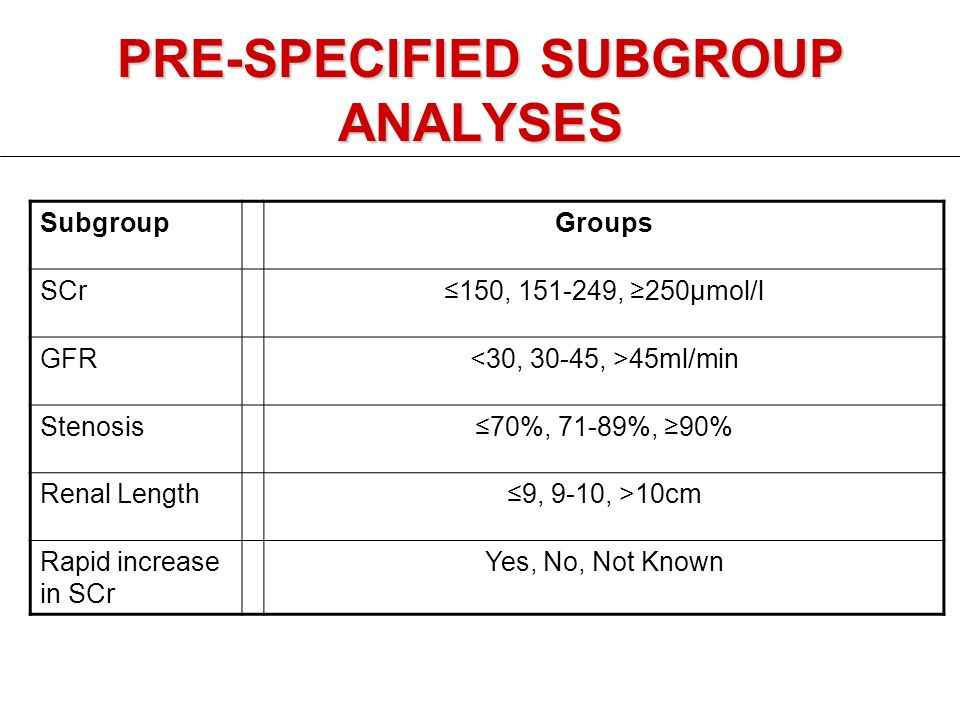 PRE-SPECIFIED SUBGROUP ANALYSES SubgroupGroups SCr150, , 250μmol/l GFR 45ml/min Stenosis70%, 71-89%, 90% Renal Length9, 9-10, >10cm Rapid increase in SCr Yes, No, Not Known