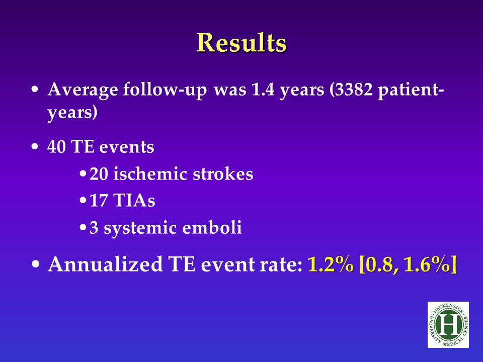 Results Average follow-up was 1.4 years (3382 patient- years) 40 TE events 20 ischemic strokes 17 TIAs 3 systemic emboli 1.2% [0.8, 1.6%]Annualized TE event rate: 1.2% [0.8, 1.6%]