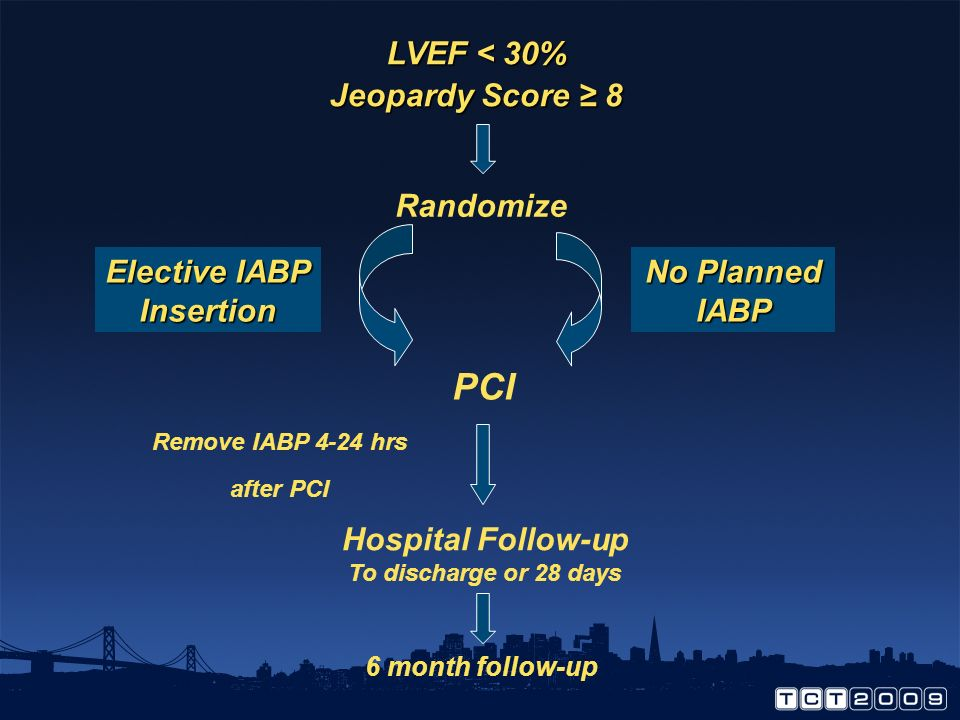 Objectives: To compare the efficacy and safety of elective Intra-Aortic Balloon Pump (IABP) insertion prior to high-risk PCI vs.