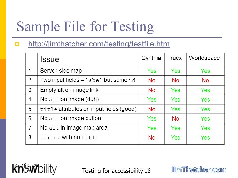May 11-12, 2009 Testing for accessibility 18 Sample File for Testing http://jimthatcher.com/testing/testfile.htm Issue CynthiaTruexWorldspace 1Server-side map Yes 2 Two input fields – label but same id No 3Empty alt on image link NoYes 4 No alt on image (duh) Yes 5 title attributes on input fields (good) NoYes 6 No alt on image button YesNoYes 7 No alt in image map area Yes 8 Iframe with no title NoYes