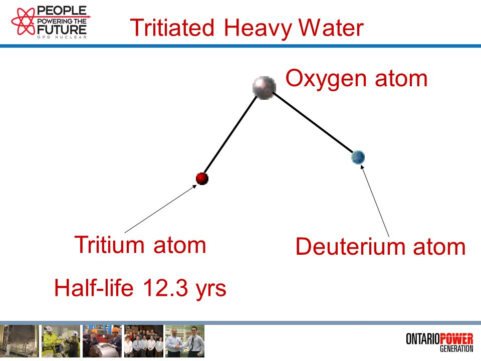 Tritium Formation Process Incoming Neutron Heavy Water Molecule Deuterium atoms (hydrogen atom with 1 proton and 1 neutron in its nucleus)