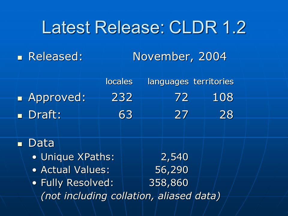 Latest Release: CLDR 1.2 Released:November, 2004 Released:November, 2004 localeslanguagesterritories Approved: Approved: Draft: Draft: Data Data Unique XPaths:2,540Unique XPaths:2,540 Actual Values:56,290Actual Values:56,290 Fully Resolved:358,860Fully Resolved:358,860 (not including collation, aliased data)