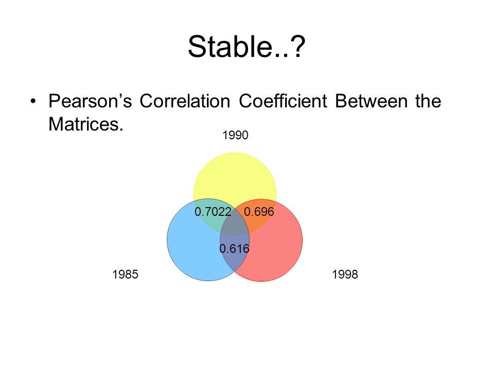 Stable.. Pearsons Correlation Coefficient Between the Matrices