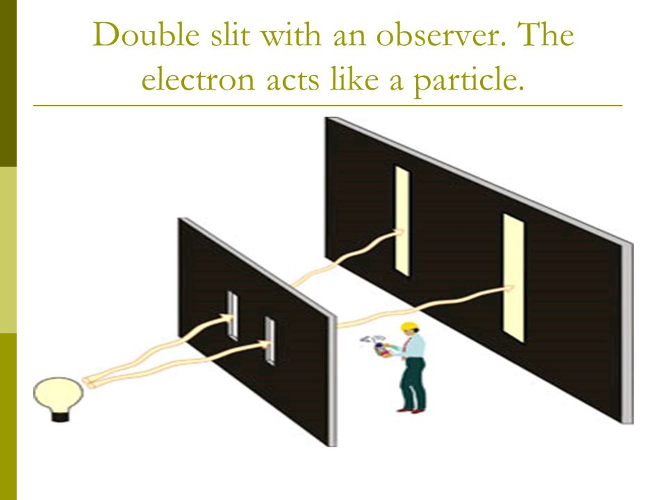 Double Slit with Electrons
