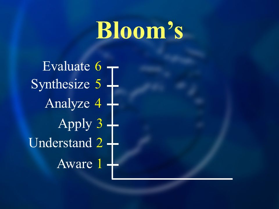 Blooms Analyze 4 Synthesize 5 Evaluate 6 Apply 3 Understand 2 Aware 1