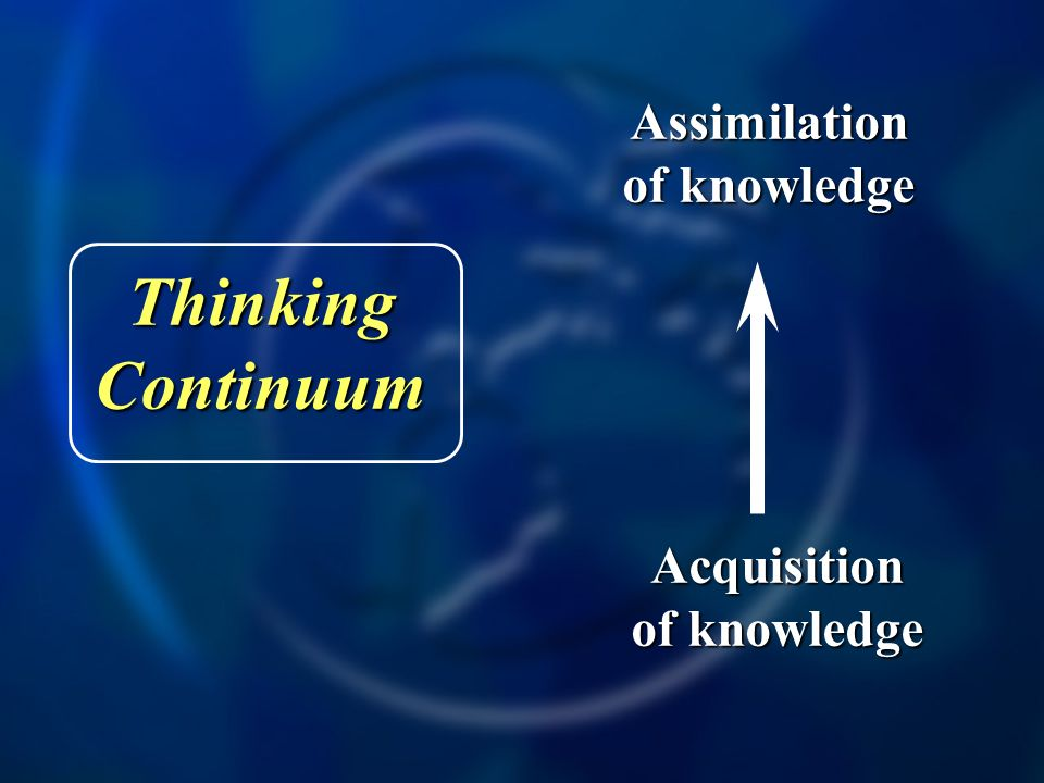 Assimilation of knowledge Acquisition Thinking Continuum