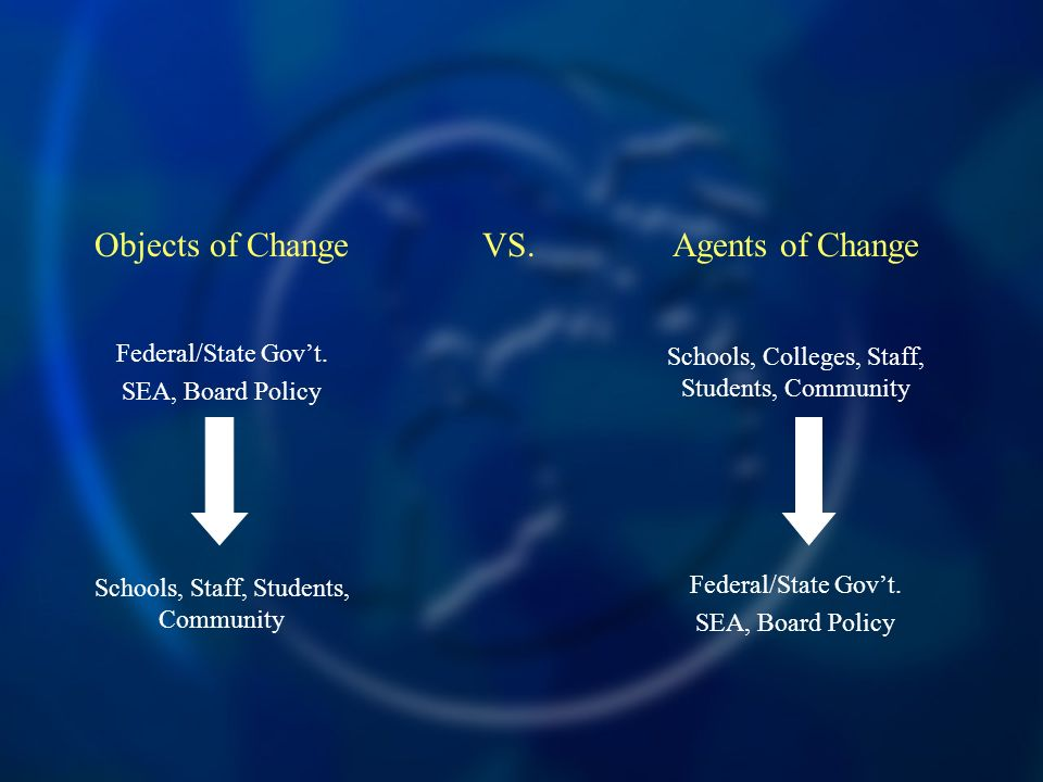 Objects of ChangeVS.Agents of Change Federal/State Govt.