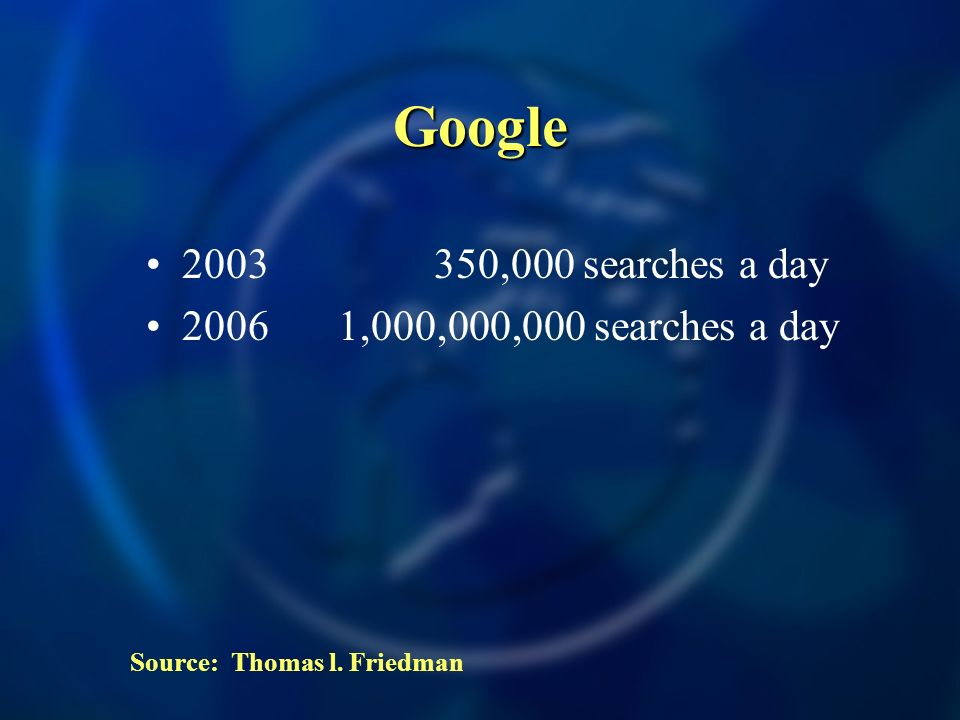 Google 2003350,000 searches a day 20061,000,000,000 searches a day Source: Thomas l. Friedman