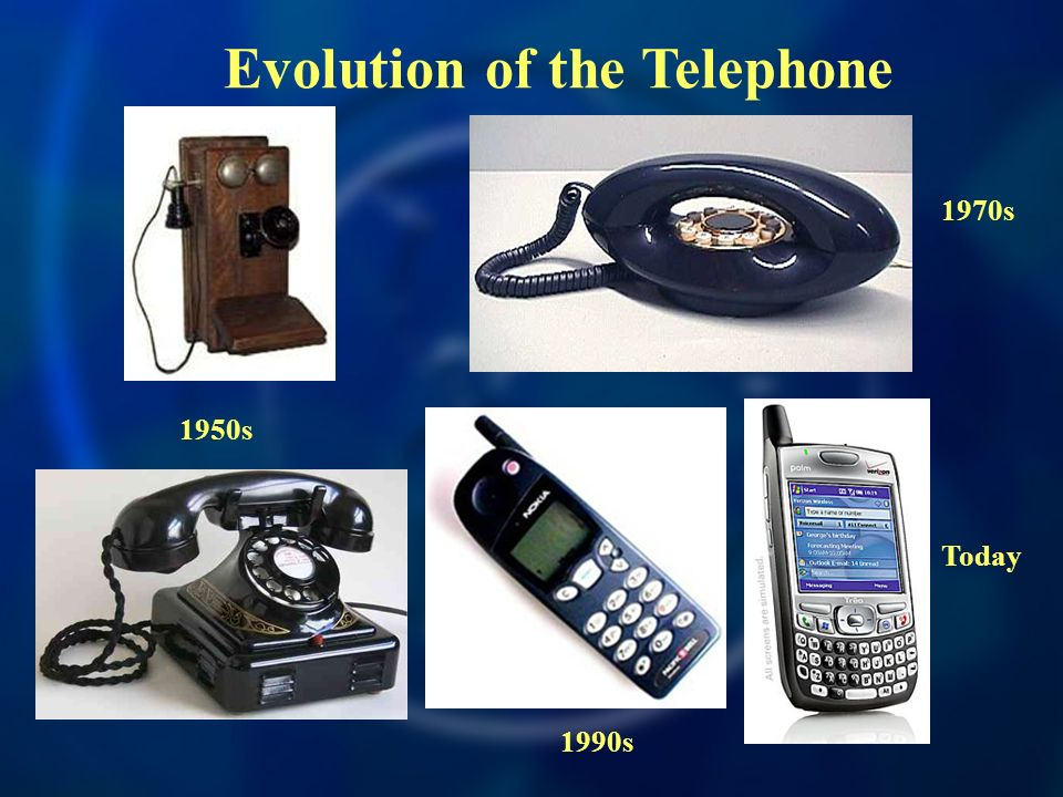 Evolution of the Telephone 1950s 1990s 1970s Today
