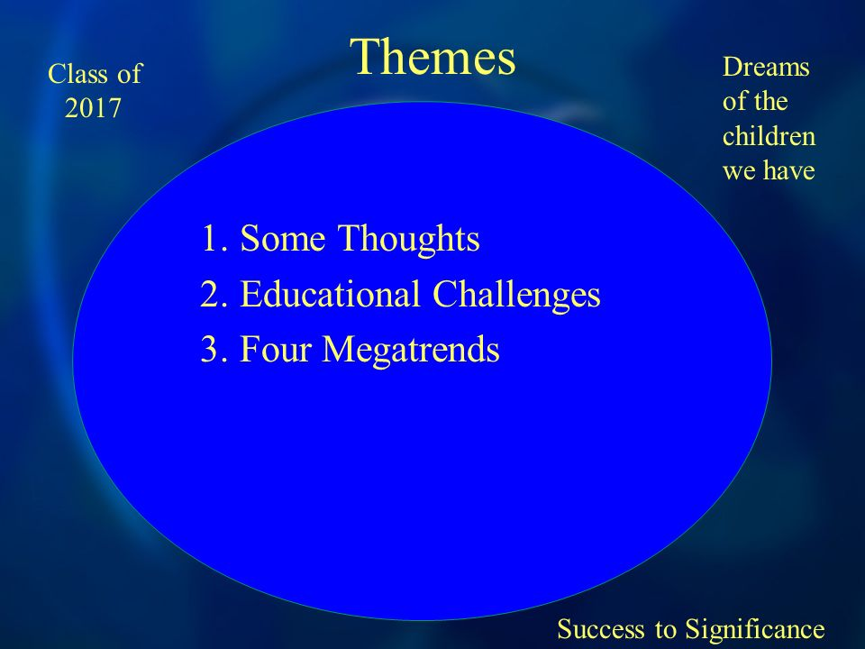 Themes 1.Some Thoughts 2.Educational Challenges 3.Four Megatrends Class of 2017 Dreams of the children we have Success to Significance