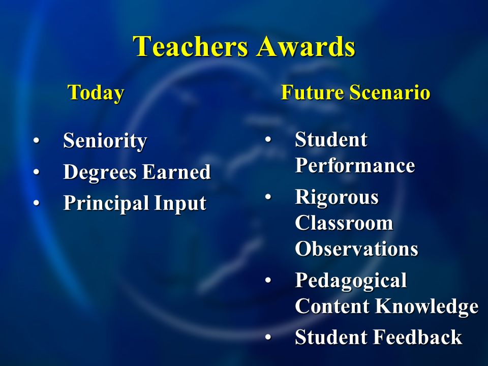 Teachers Awards SenioritySeniority Degrees EarnedDegrees Earned Principal InputPrincipal Input Student PerformanceStudent Performance Rigorous Classroom ObservationsRigorous Classroom Observations Pedagogical Content KnowledgePedagogical Content Knowledge Student FeedbackStudent Feedback Today Future Scenario