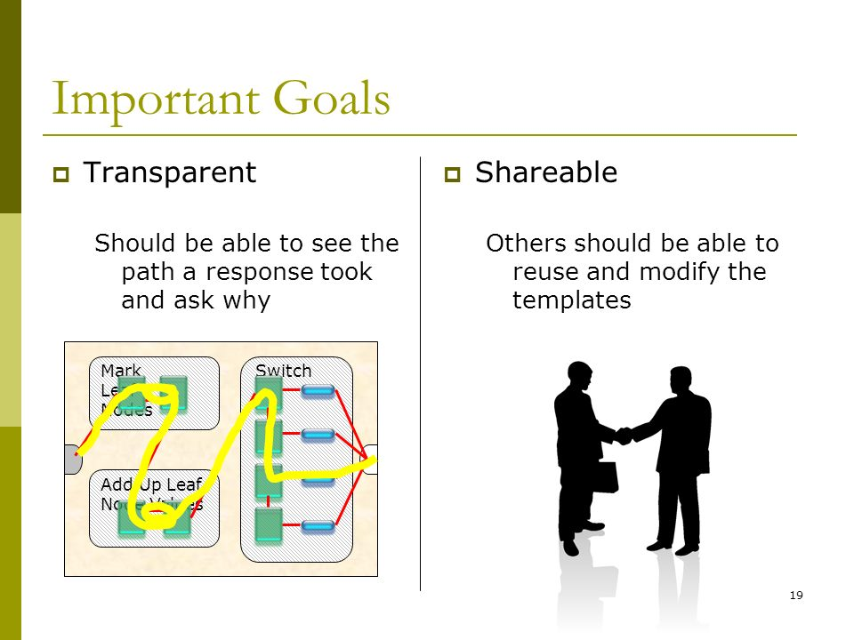 19 Important Goals Transparent Should be able to see the path a response took and ask why Shareable Others should be able to reuse and modify the templates Add Up Leaf Node Values Mark Leaf Nodes Switch