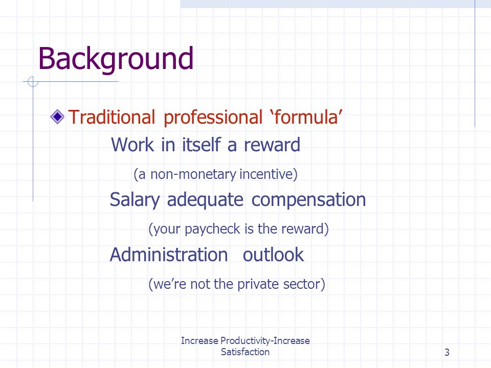 Increase Productivity-Increase Satisfaction3 Background Traditional professional formula Work in itself a reward (a non-monetary incentive) Salary adequate compensation (your paycheck is the reward) Administration outlook (were not the private sector)