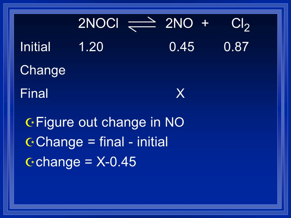 Z Figure out change in NO Z Change = final - initial Z change = X NOCl 2NO + Cl 2 Initial Change Final X