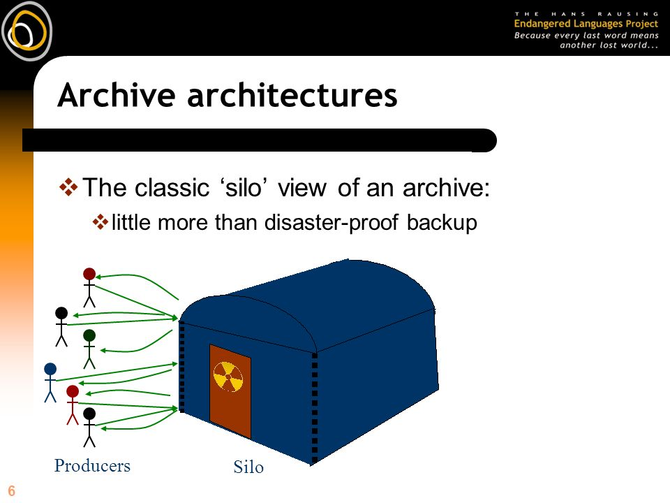 6 Archive architectures Producers Silo The classic silo view of an archive: little more than disaster-proof backup