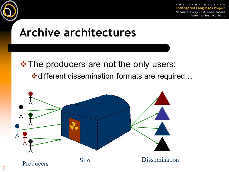 7 Archive architectures Silo The producers are not the only users: different dissemination formats are required… Dissemination Producers