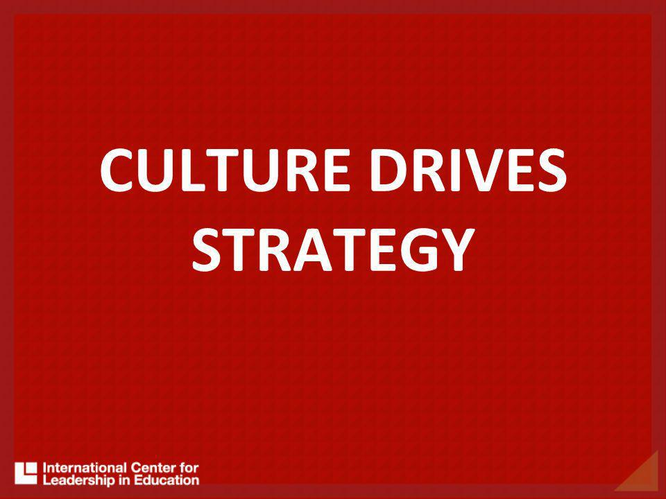 CULTURE DRIVES STRATEGY
