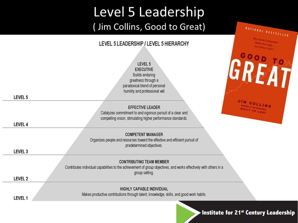 Level 5 Leadership ( Jim Collins, Good to Great)