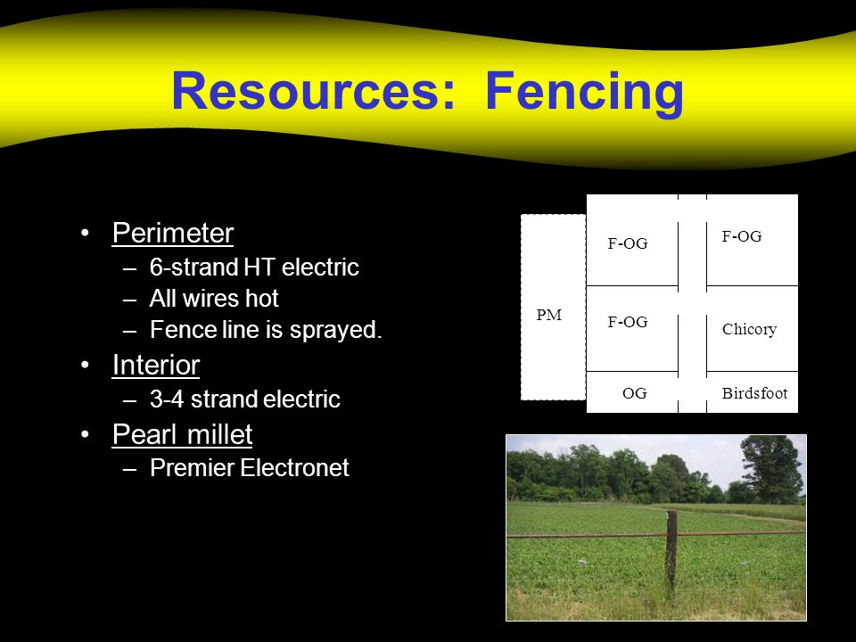 Resources: Fencing Perimeter –6-strand HT electric –All wires hot –Fence line is sprayed.