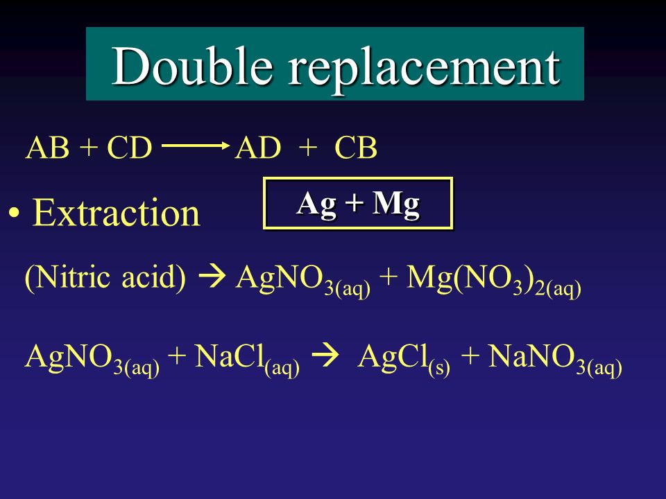 Double replacement Extraction (Nitric acid) AgNO 3(aq) + Mg(NO 3 ) 2(aq) AB + CD AD + CB Ag + Mg AgNO 3(aq) + NaCl (aq) AgCl (s) + NaNO 3(aq)