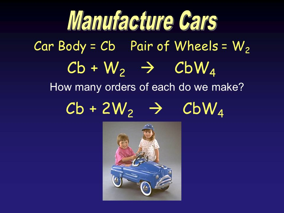 Car Body = Cb Pair of Wheels = W 2 Cb + W 2 CbW 4 Cb + 2W 2 CbW 4 How many orders of each do we make