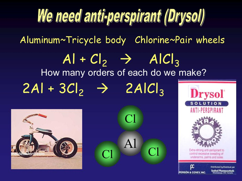 Aluminum~Tricycle body Chlorine~Pair wheels Al + Cl 2 AlCl 3 2Al + 3Cl 2 2AlCl 3 How many orders of each do we make.