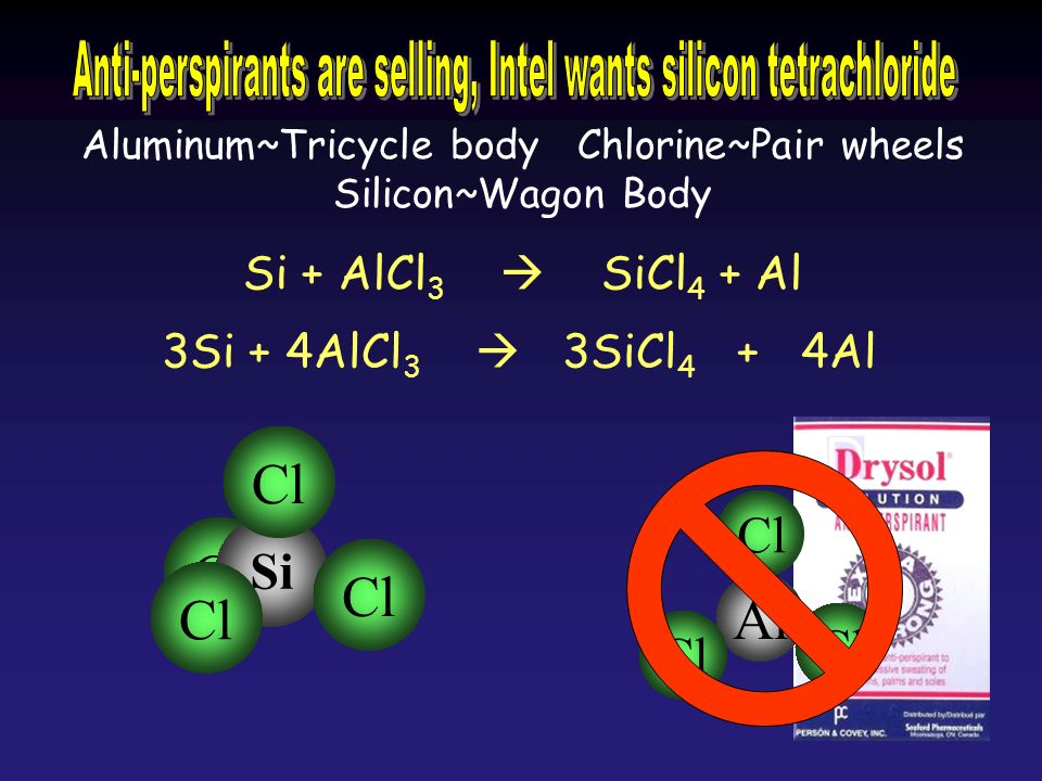 Aluminum~Tricycle body Chlorine~Pair wheels Silicon~Wagon Body Si + AlCl 3 SiCl 4 + Al 3Si + 4AlCl 3 3SiCl 4 + 4Al Al Cl Si Cl