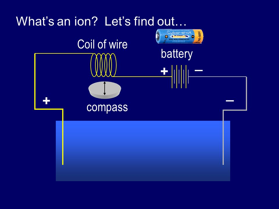+ _ battery compass Coil of wire + _ Whats an ion Lets find out…