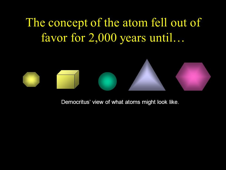 The concept of the atom fell out of favor for 2,000 years until… Democritus view of what atoms might look like.