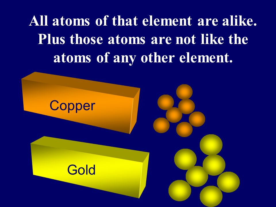 All atoms of that element are alike. Plus those atoms are not like the atoms of any other element.