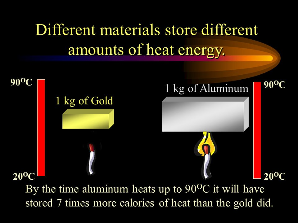 1 kg of Gold 1 kg of Aluminum By the time aluminum heats up to 90 O C it will have stored 7 times more calories of heat than the gold did.