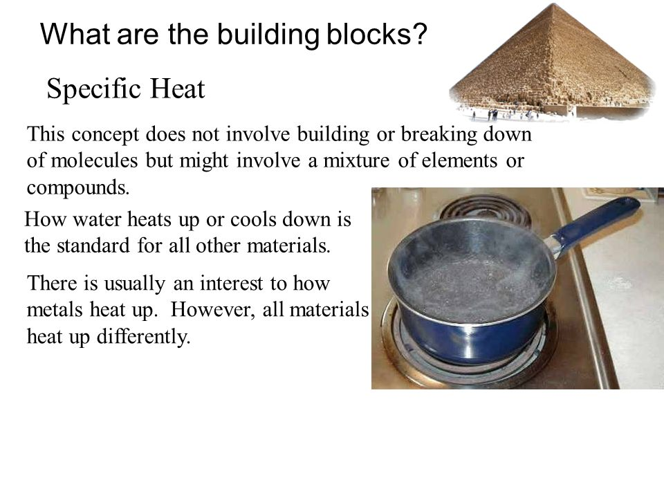 What are the building blocks.