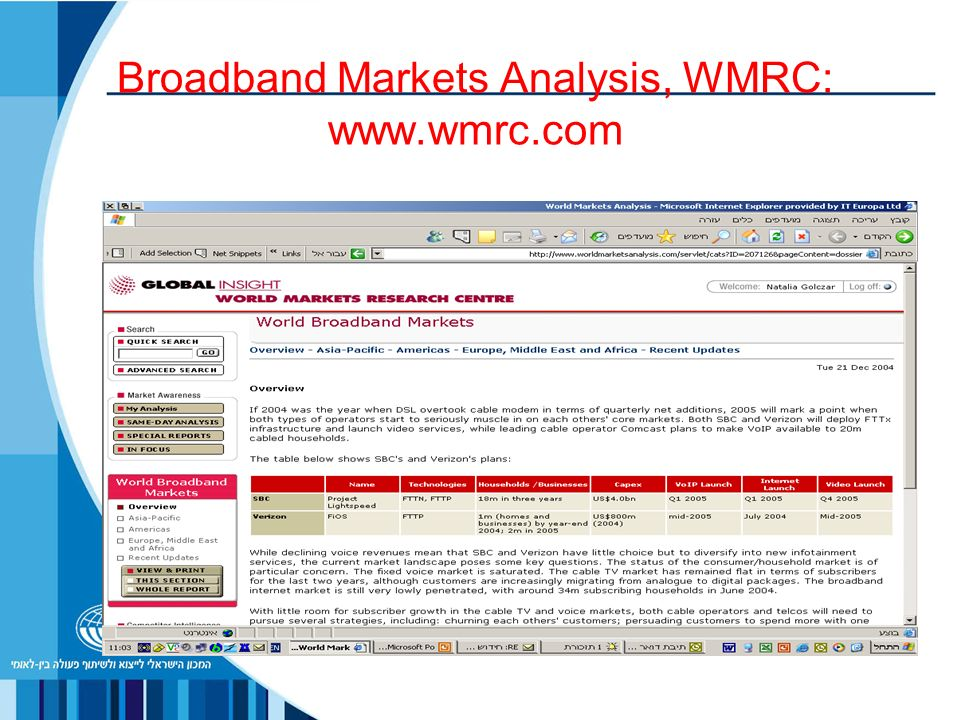 Broadband Markets Analysis, WMRC: