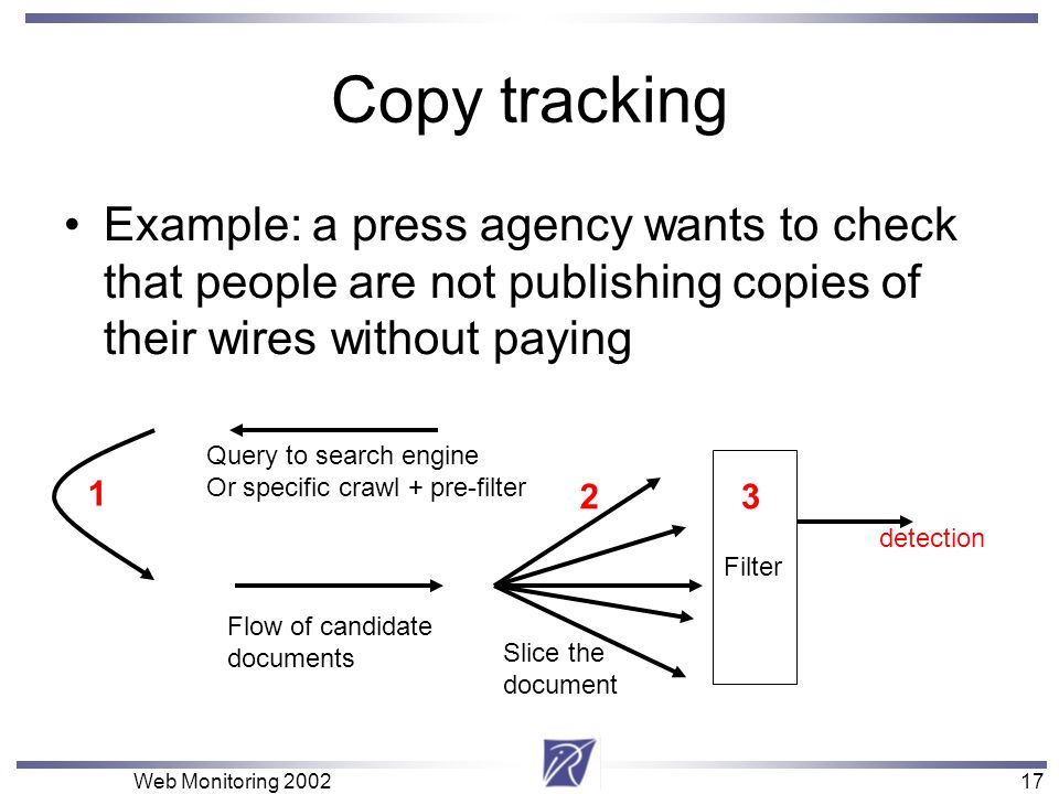 17 Web Monitoring Copy tracking Example: a press agency wants to check that people are not publishing copies of their wires without paying Flow of candidate documents Slice the document Query to search engine Or specific crawl + pre-filter Filter detection 1 23