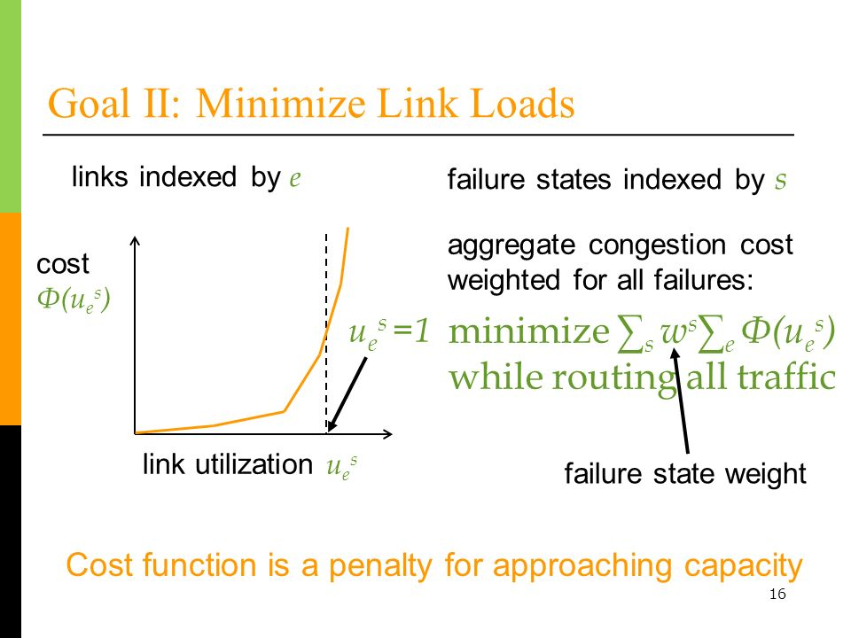 16 Goal II: Minimize Link Loads minimize s w s e Φ(u e s ) while routing all traffic link utilization u e s cost Φ(u e s ) aggregate congestion cost weighted for all failures: links indexed by e u e s =1 Cost function is a penalty for approaching capacity failure state weight failure states indexed by s