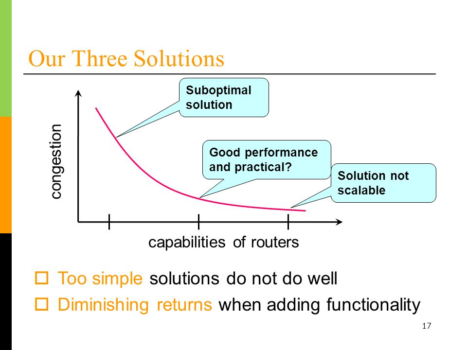 17 Our Three Solutions capabilities of routers congestion Suboptimal solution Solution not scalable Good performance and practical.