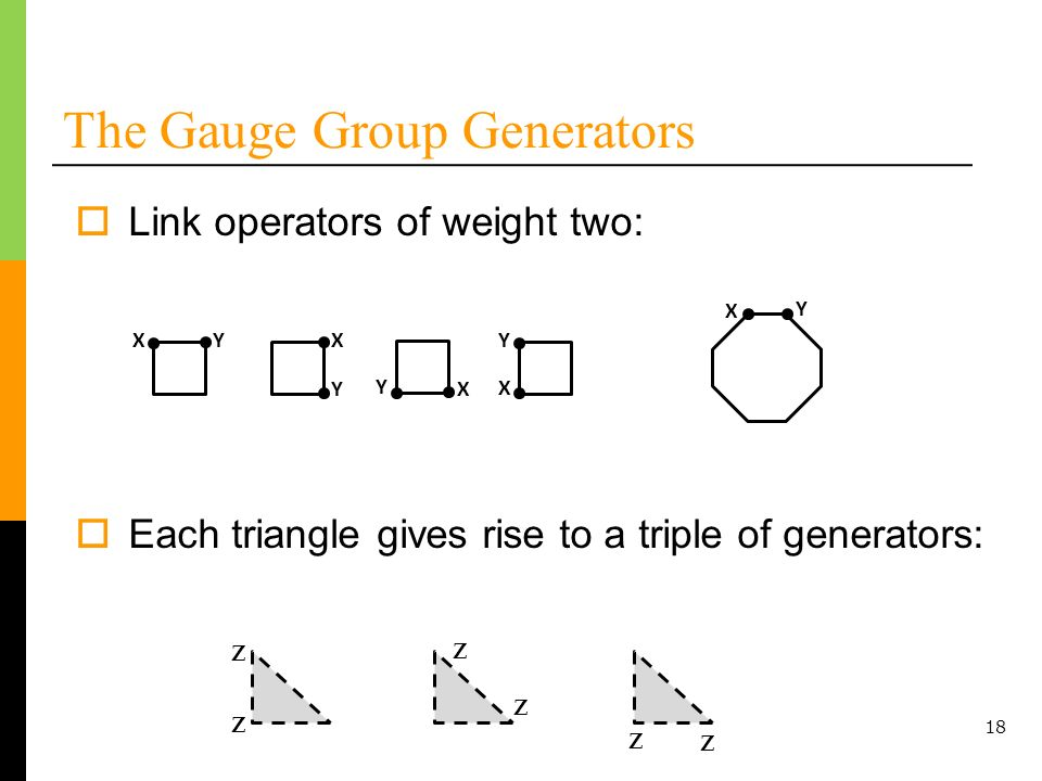 18 The Gauge Group Generators Each triangle gives rise to a triple of generators: Link operators of weight two: Z Z Z Z Z Z X Y XY X Y Y X X Y