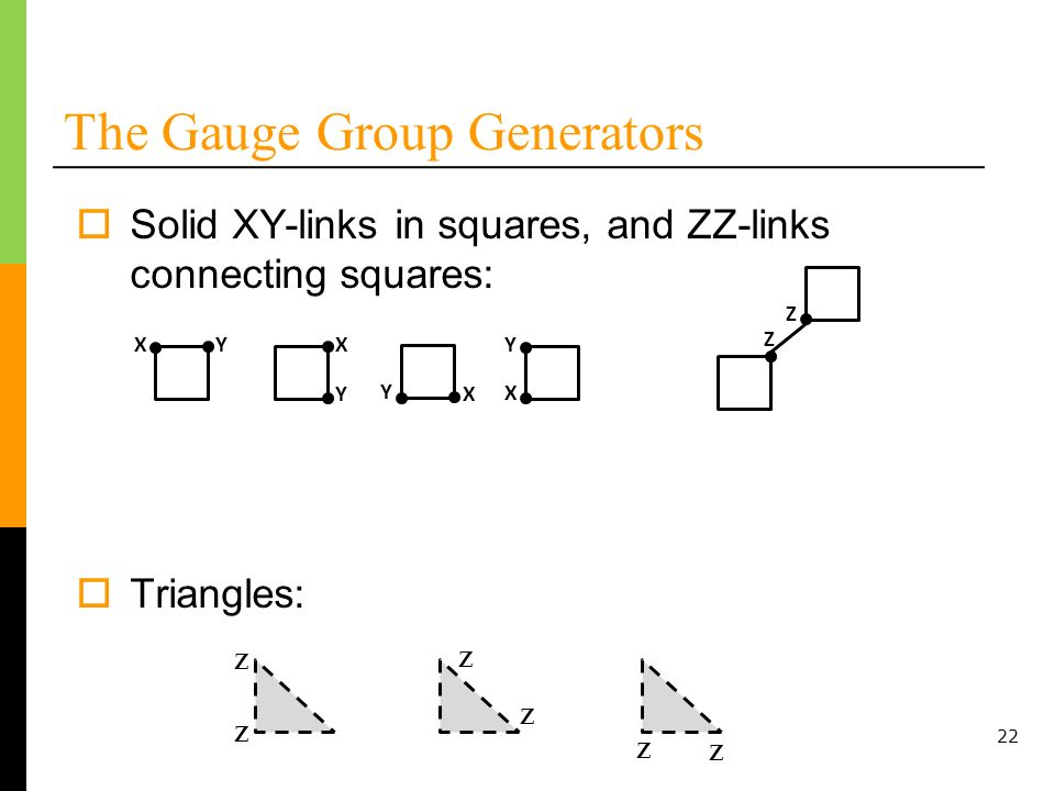 22 The Gauge Group Generators Triangles: Solid XY-links in squares, and ZZ-links connecting squares: Z Z Z Z Z Z Z X Y XY X Y Y X Z