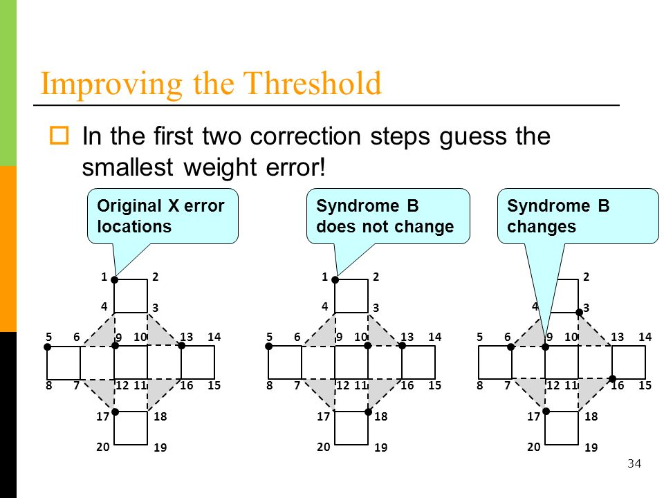 34 Improving the Threshold In the first two correction steps guess the smallest weight error.