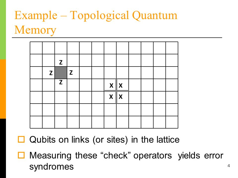 4 Example – Topological Quantum Memory Qubits on links (or sites) in the lattice Measuring these check operators yields error syndromes